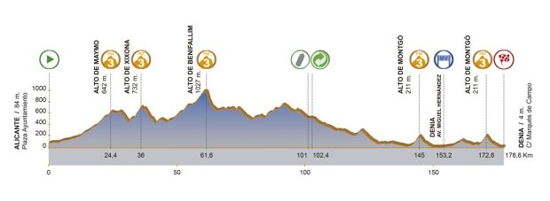 2ª etapa Volta a la Comunitat Valenciana